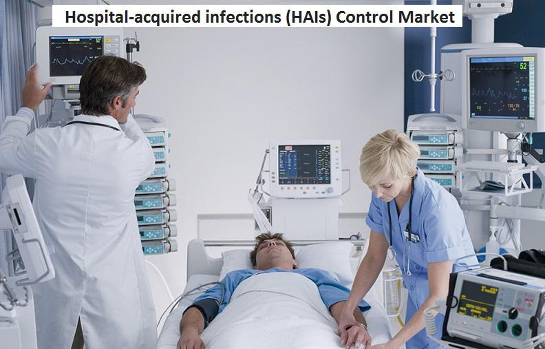 Hospital-acquired infections (HAIs) Control Market