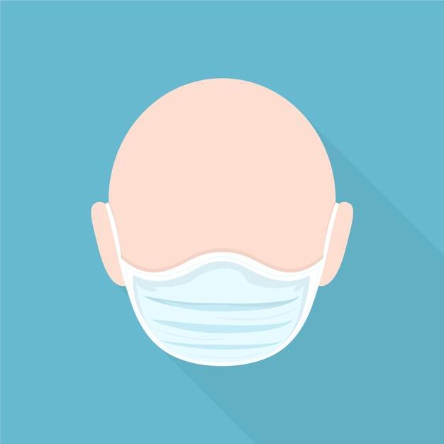 Face Mask Market