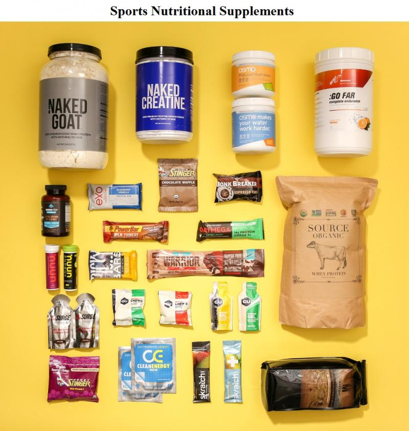 Sports Nutritional Supplements Market