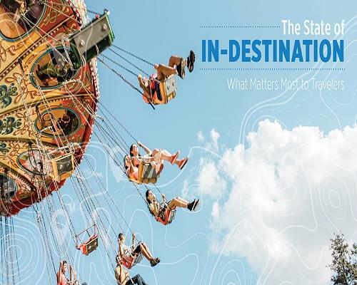 COVID-19 Impact on In-destination Travel Market 2020- Future