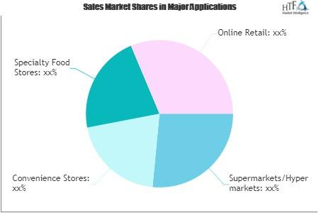 Baby Food Product Market