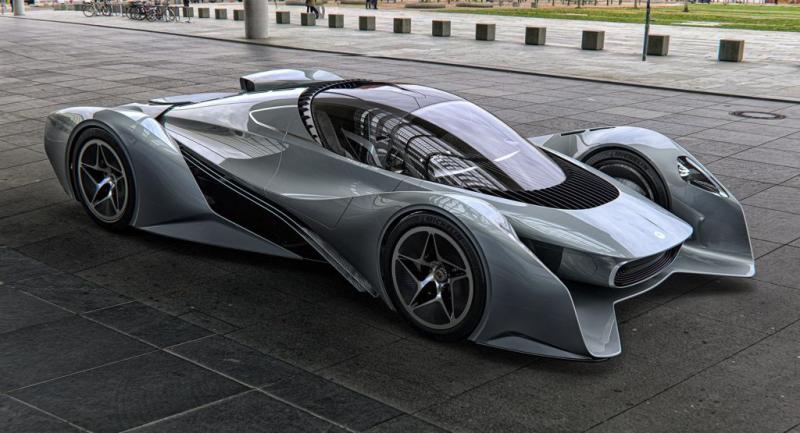 Hypercar Market | An Emerging Hint of Opportunity with