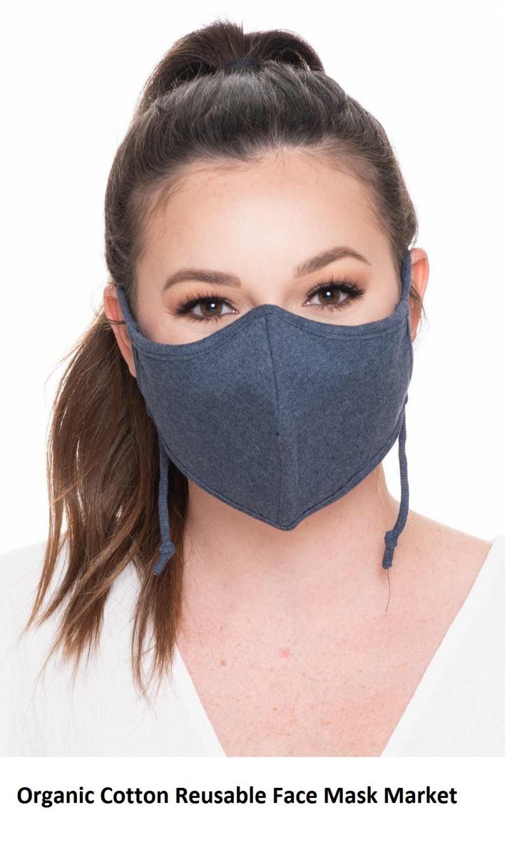 COVID 19 Impact on Organic Cotton Reusable Face Mask Market 2020
