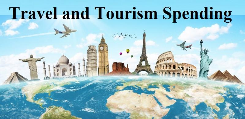 Travel and Tourism Spending Market