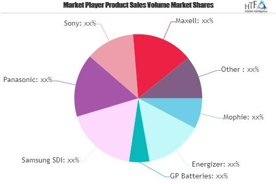 Power Banks Market
