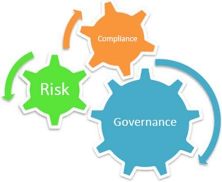 Governance, Risk Management and Compliance (GRC) , Governance, Risk Management and Compliance (GRC) Market, Governance, Risk Manag