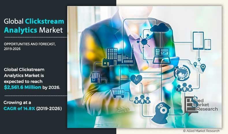 Clickstream Analytics Market to Garner $2.56 Billion by 2026,
