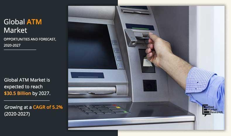 Automated Teller Machine (ATM) Market