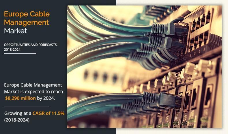 Europe Cable Management Market