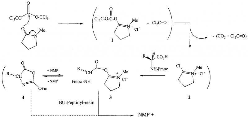 Bis(trichloromethyl) Carbonate (BTC) Market to Witness Robust