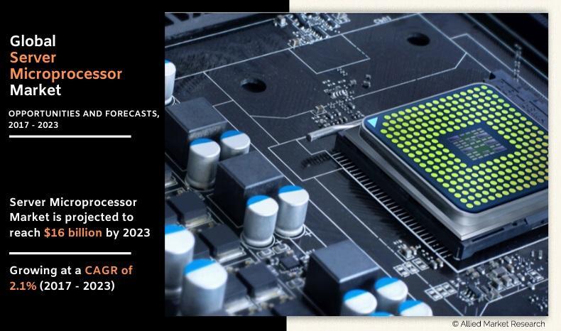 Server Microprocessor Market
