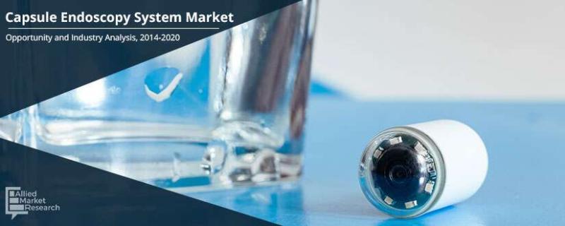 Capsule Endoscopy System Market