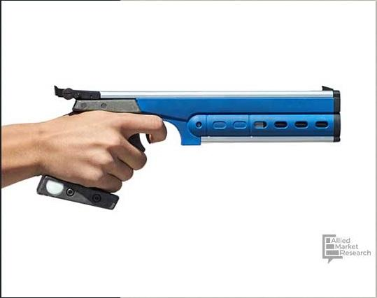 Sports Gun Market