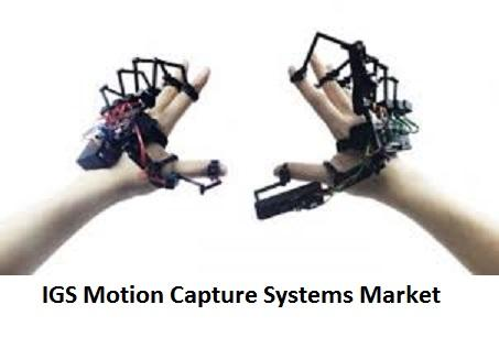 IGS Motion Capture Systems Market See Huge Growth By Share,