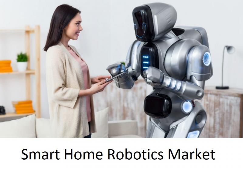 COVID 19 Impact on Smart Home Robotics Market 2020 with Key