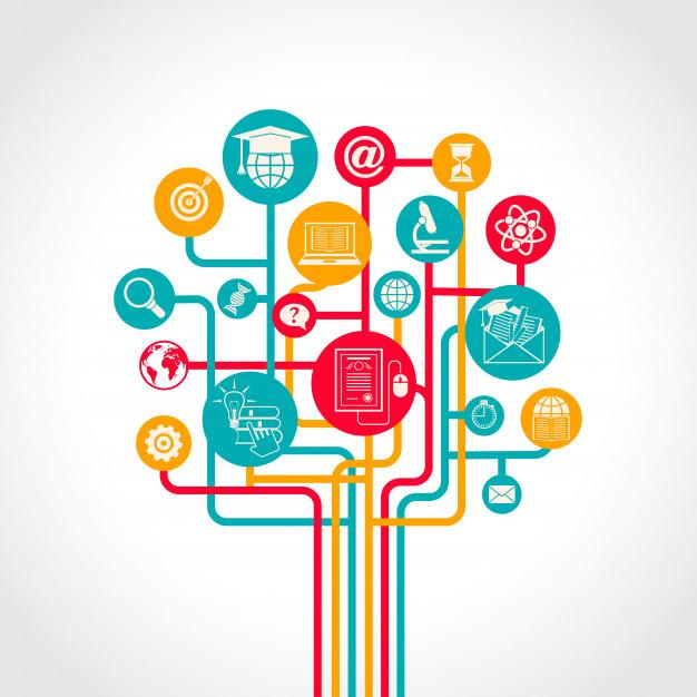 E-Learning Market Opportunity, Challenges, Future Demands,