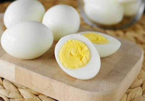 Processed Egg Market: Year 2020-2027 and its detail analysis