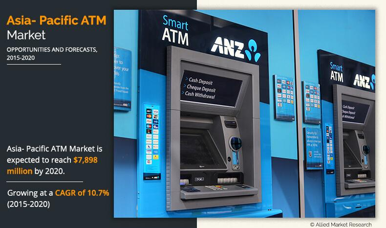 Asia-Pacific ATM Market