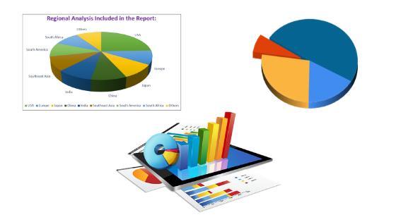 Email Hosting Services Market