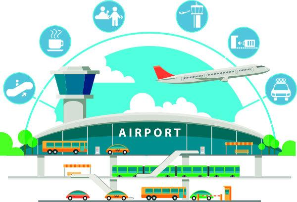 North America Smart Airport Market