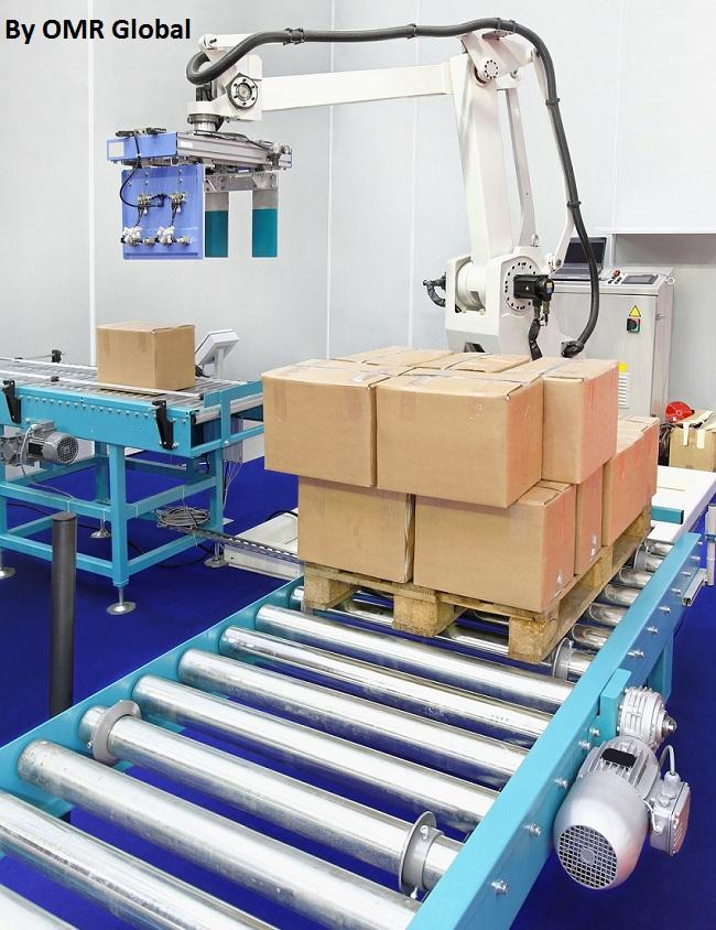 Global Palletizer Market Size, Share, Analysis, Industry