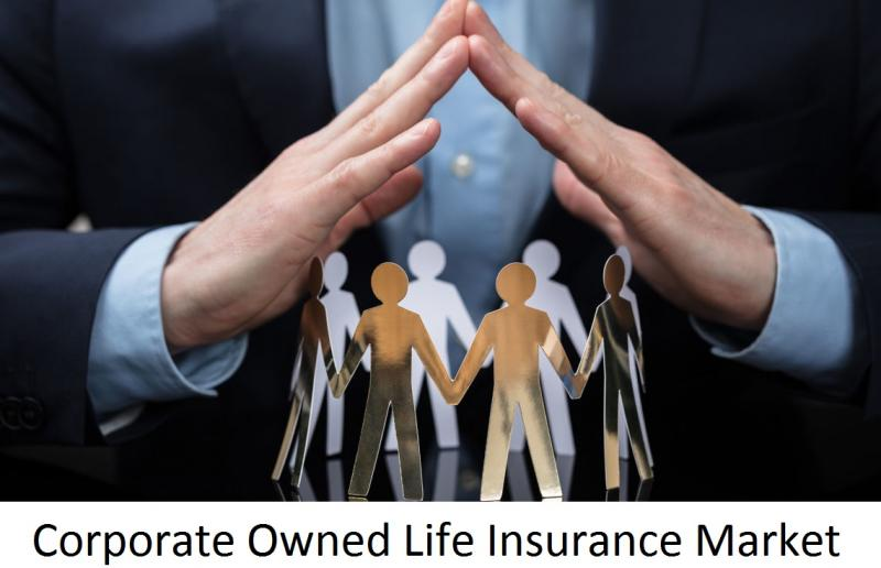 COVID-19 Impact on Corporate Owned Life Insurance Market