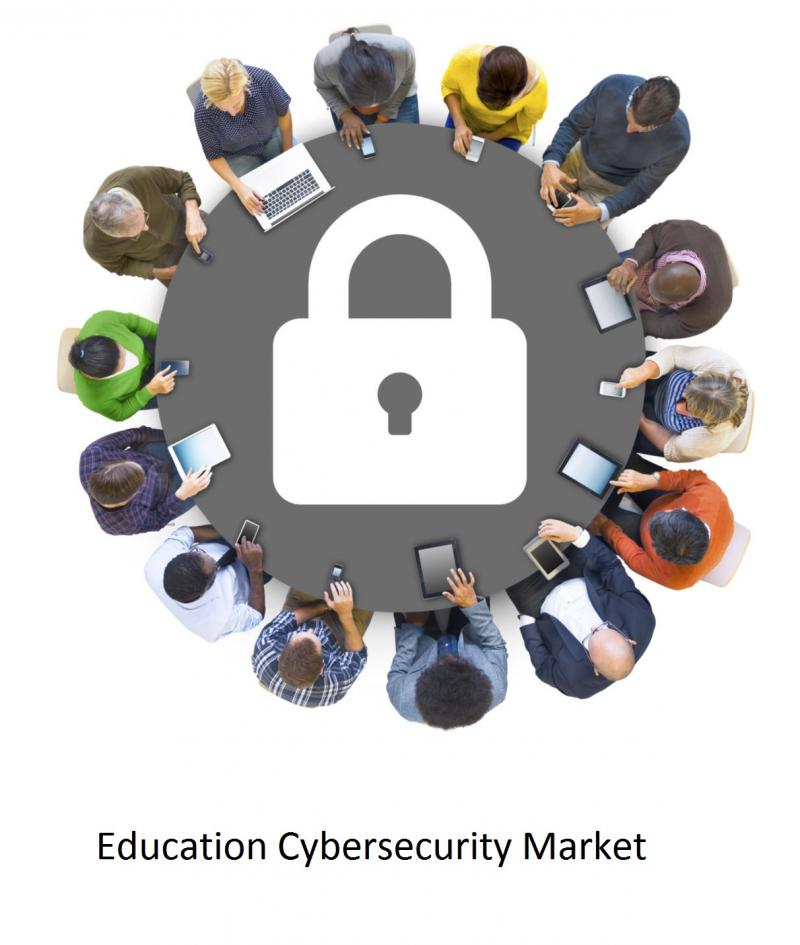 COVID-19 Impact on Global Education Cybersecurity Market