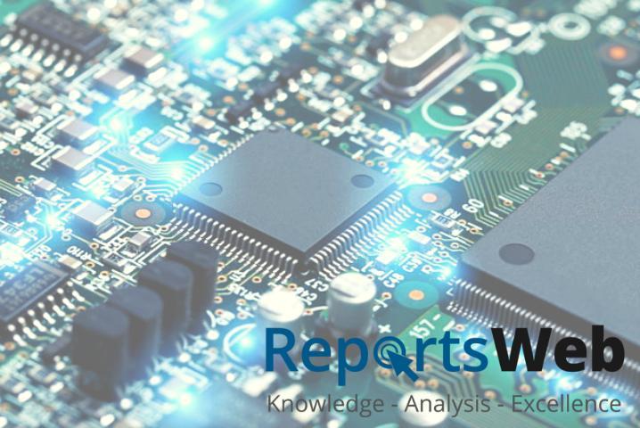 Covid-19 Video Surveillance As A Service Market 2020: Analysis