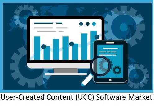 User-Created Content (UCC) Software Market Expected to Witness