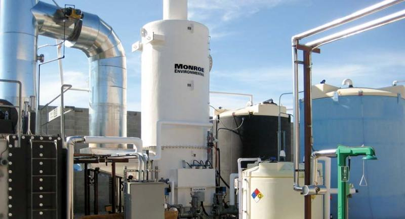 Air Quality Control Systems Market