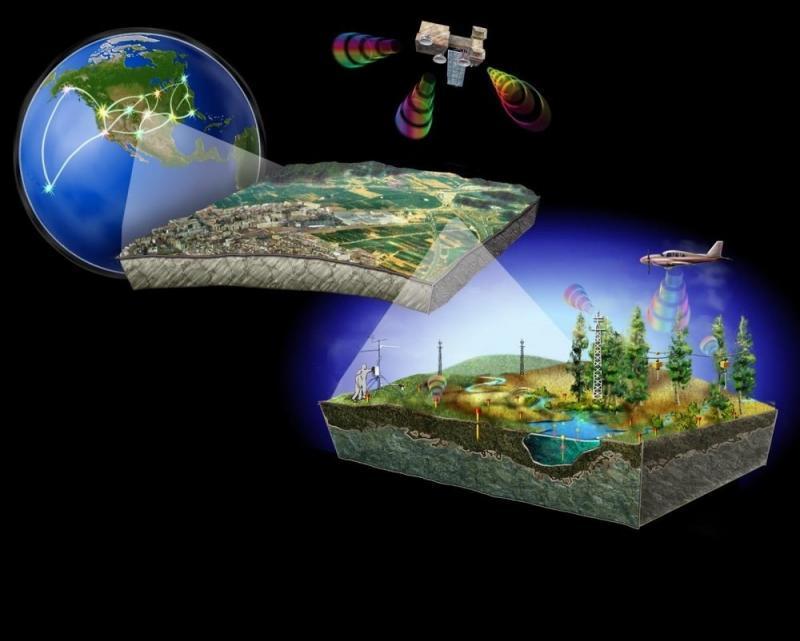 Remote Sensing Technologies Market