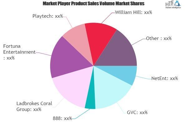 Online Bingo Games Market