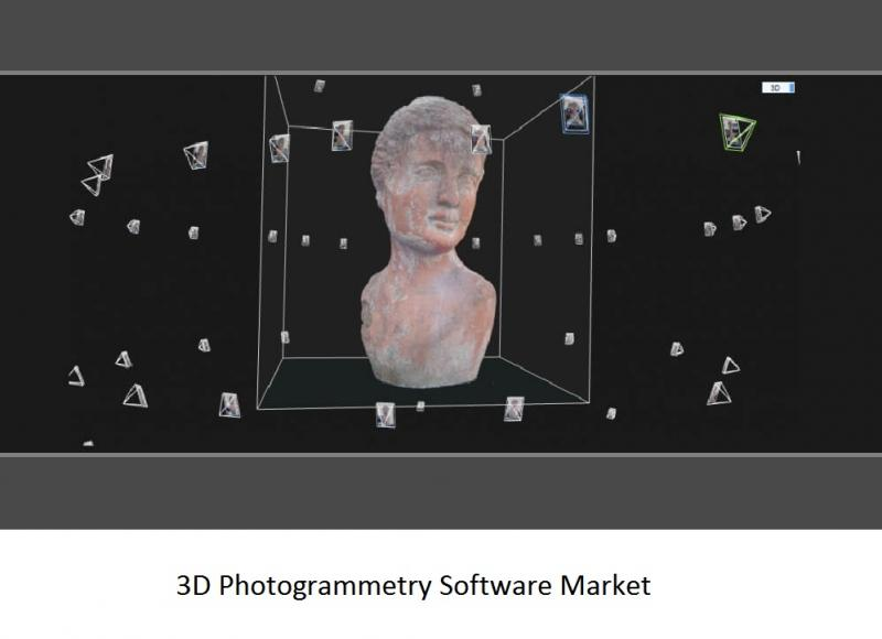 Impact & Analysis of COVID-19 on 3D Photogrammetry Software