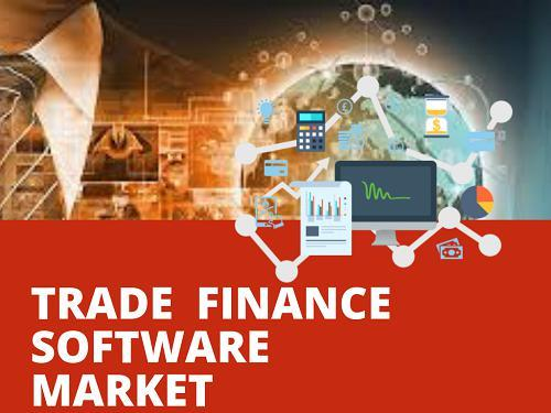 India- Impact of Covid-19 on Trade Finance Software Market