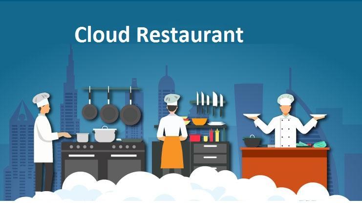 Cloud Restaurant Market