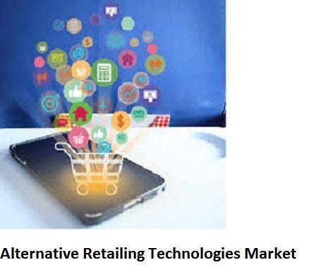 ALTERNATIVE RETAILING TECHNOLOGIES MARKET