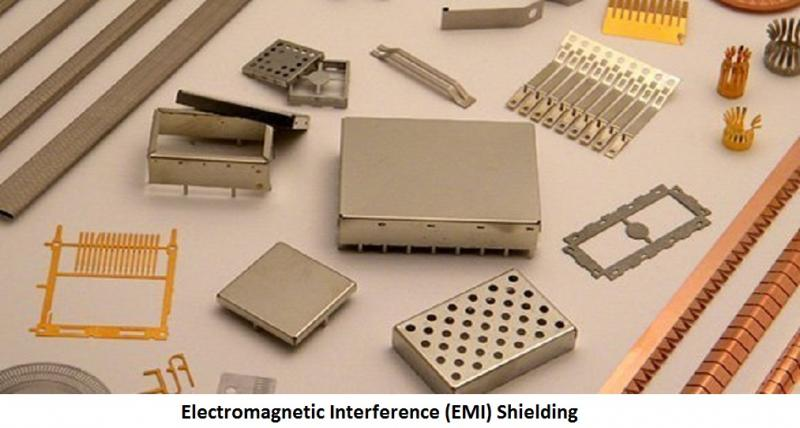 Electromagnetic Interference (EMI) Shielding
