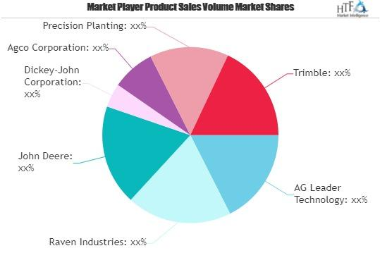 Smart Farming Market