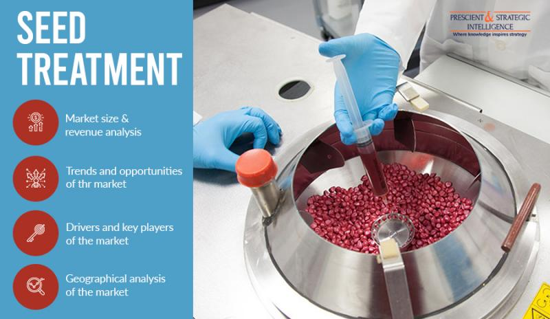 Seed Treatment Market is expected to grow in coming years post