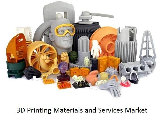 3D Printing Materials and Services Market Advanced Technology,