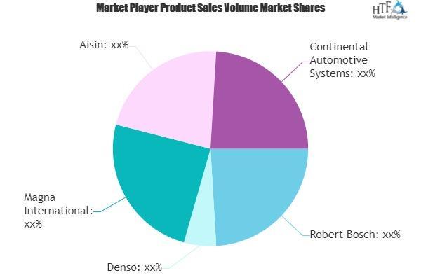 Motor Vehicle Parts Manufacturing Market