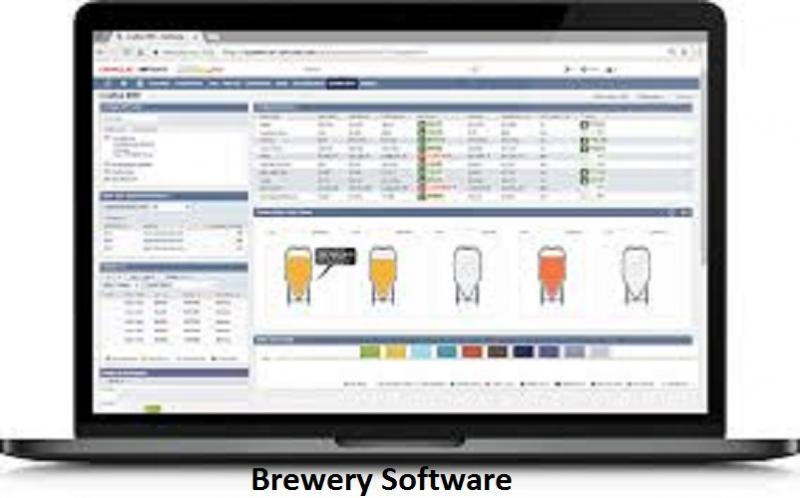 Brewery Software Market 2020: World Industry Analysis, Size,