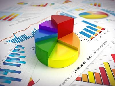 Asset Allocation Consulting Market