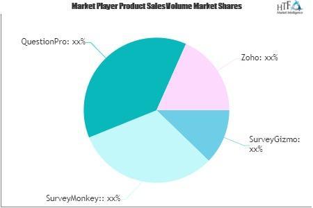 Survey Tool Market