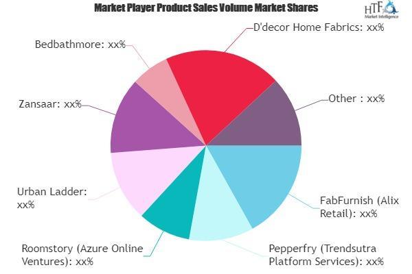 Online Home Decor Market