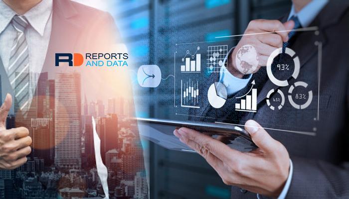 Demand Side Platform (DSP) Software Market To Reach USD 70.31 Billion By 2027