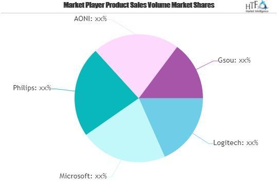Notebook PC Camera Market