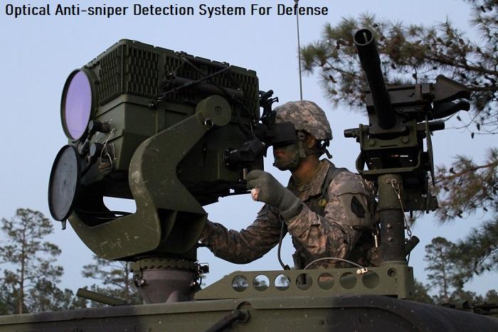 Optical Anti-sniper Detection System For Defense Market Global
