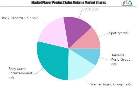 Music Market