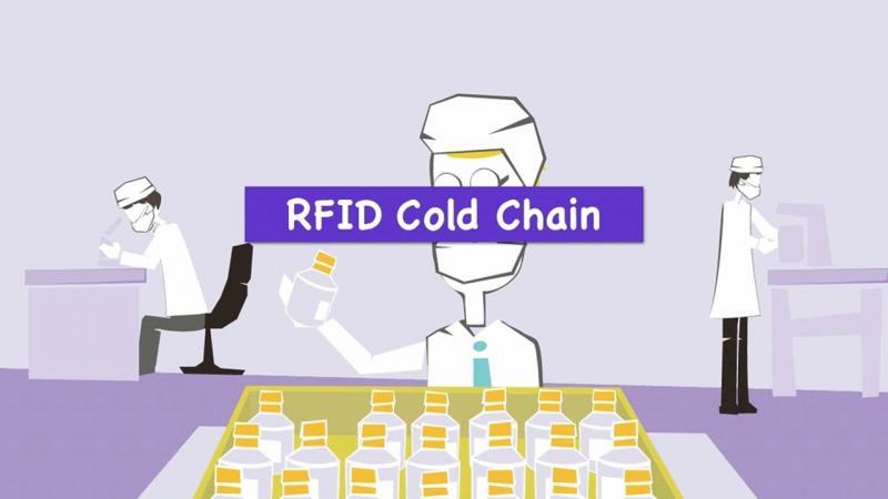 Cold Chain RFID Market